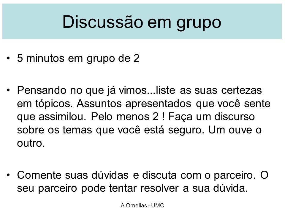 Discussão em grupo 5 minutos em grupo de 2