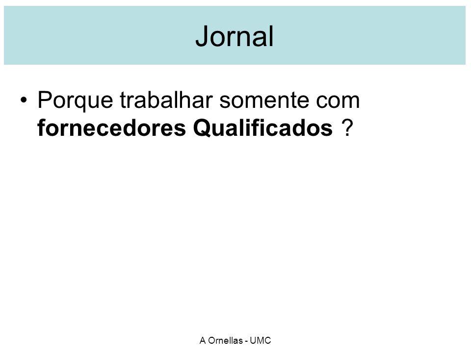 Jornal Porque trabalhar somente com fornecedores Qualificados