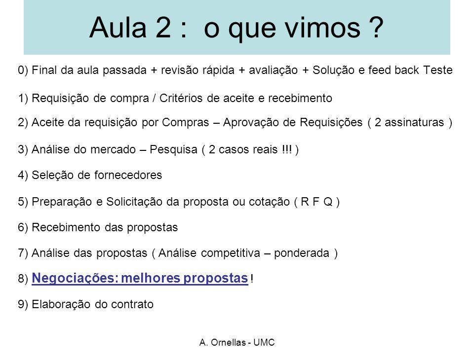 Aula 2 : o que vimos 0) Final da aula passada + revisão rápida + avaliação + Solução e feed back Teste.