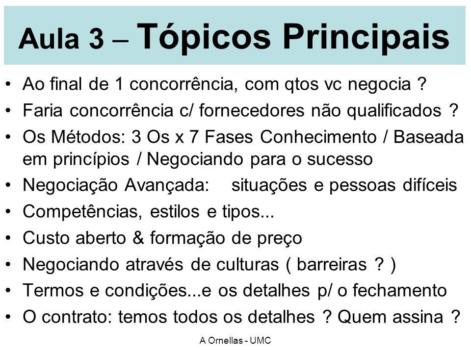 Aula 3 – Tópicos Principais