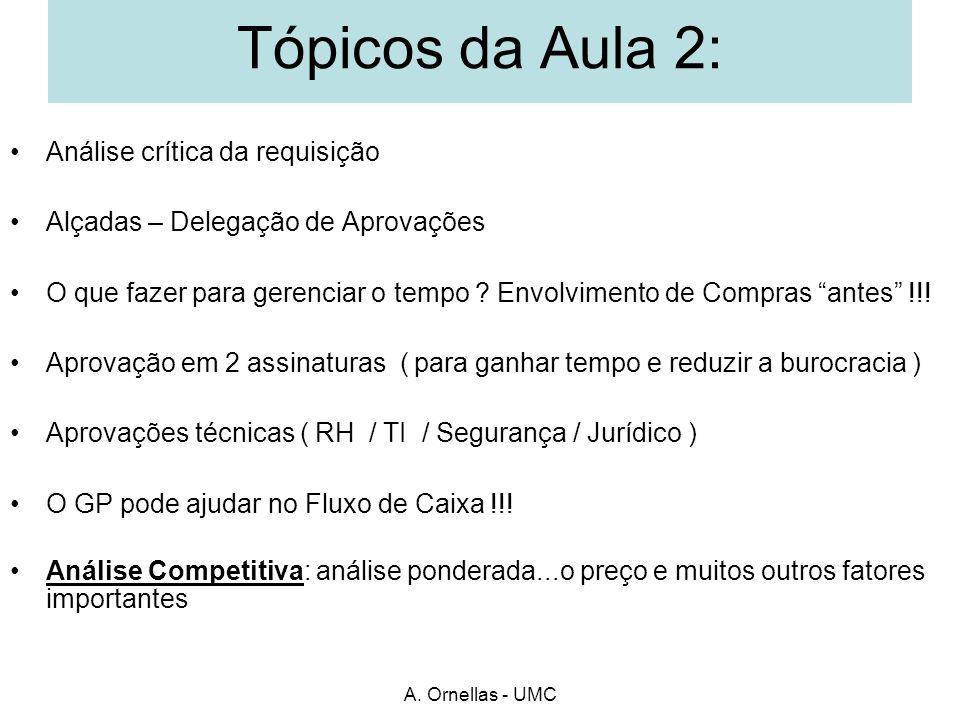 Tópicos da Aula 2: Análise crítica da requisição