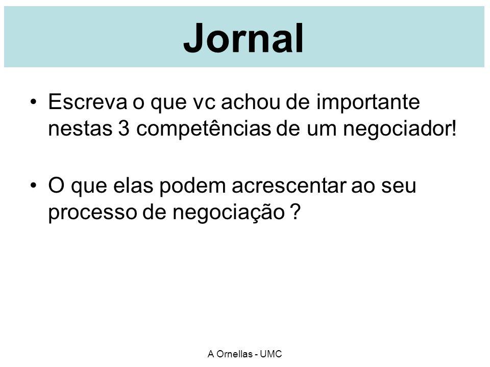 Jornal Escreva o que vc achou de importante nestas 3 competências de um negociador! O que elas podem acrescentar ao seu processo de negociação