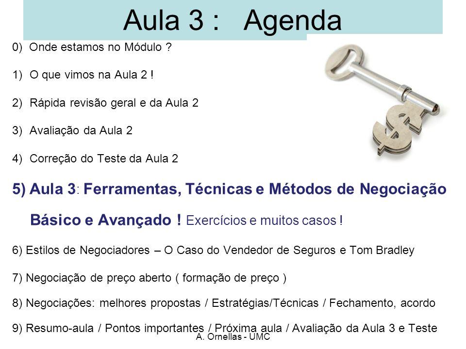 Aula 3 : Agenda Aula 3: Ferramentas, Técnicas e Métodos de Negociação