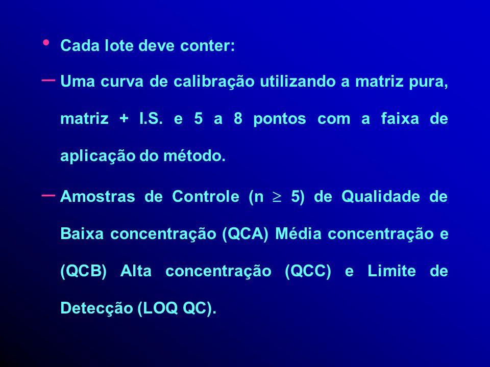 Cada lote deve conter: Uma curva de calibração utilizando a matriz pura, matriz + I.S. e 5 a 8 pontos com a faixa de aplicação do método.