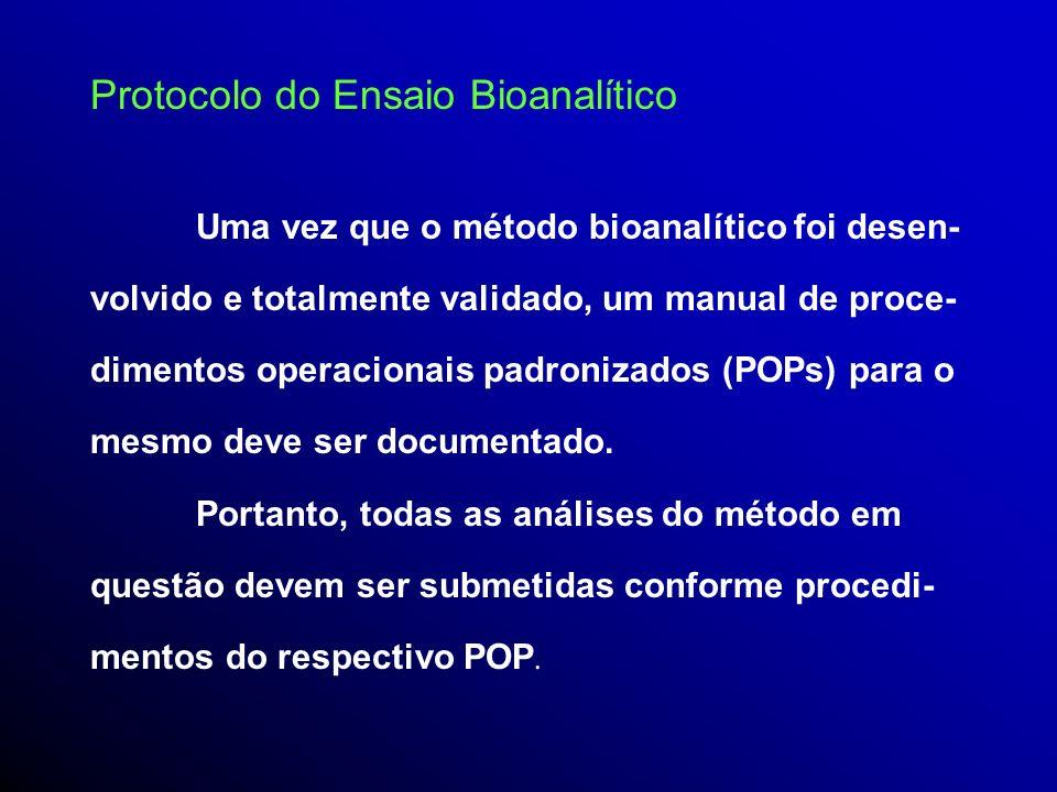 Protocolo do Ensaio Bioanalítico