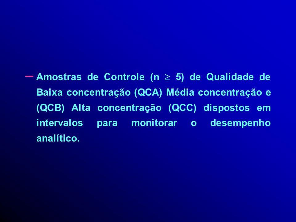 Amostras de Controle (n  5) de Qualidade de Baixa concentração (QCA) Média concentração e (QCB) Alta concentração (QCC) dispostos em intervalos para monitorar o desempenho analítico.