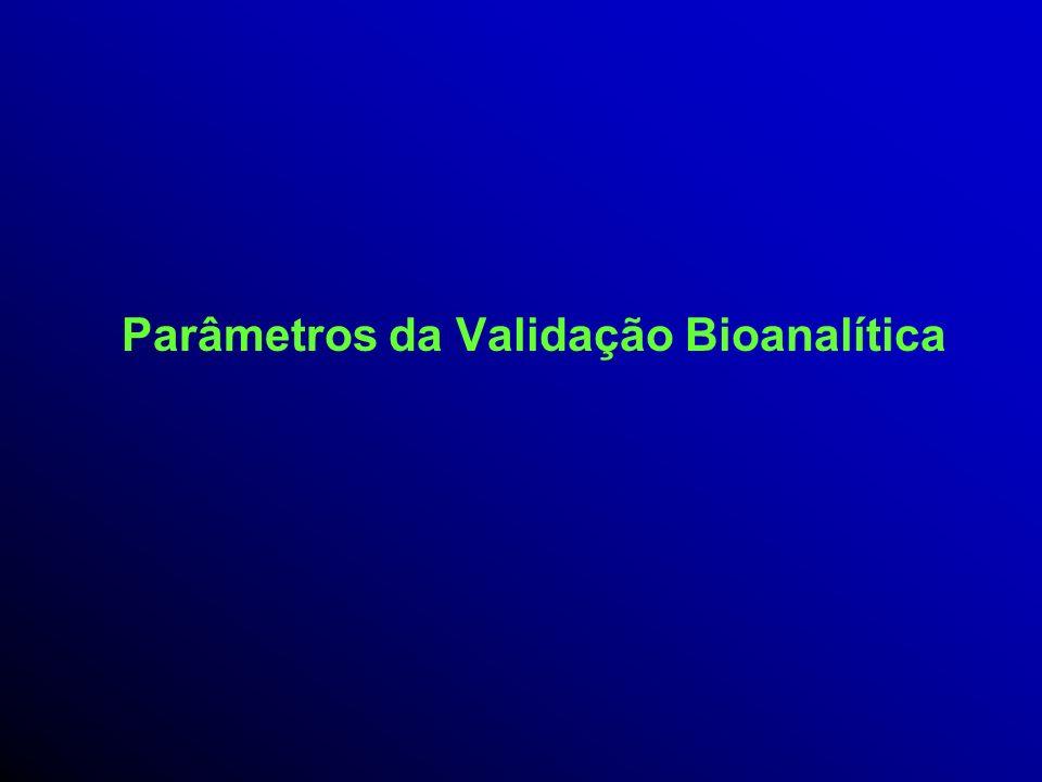 Parâmetros da Validação Bioanalítica