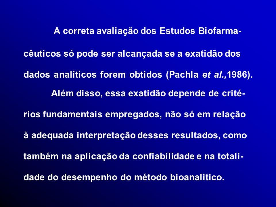 A correta avaliação dos Estudos Biofarma-