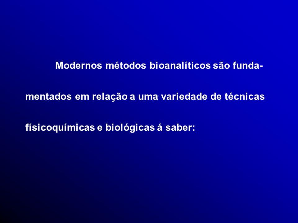 Modernos métodos bioanalíticos são funda-