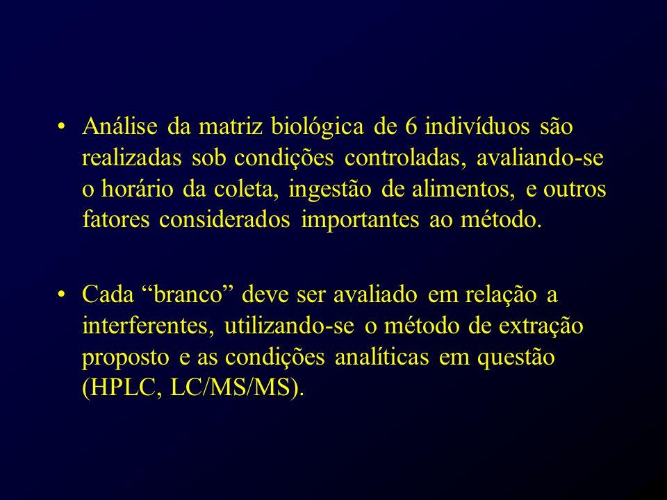 Análise da matriz biológica de 6 indivíduos são realizadas sob condições controladas, avaliando-se o horário da coleta, ingestão de alimentos, e outros fatores considerados importantes ao método.