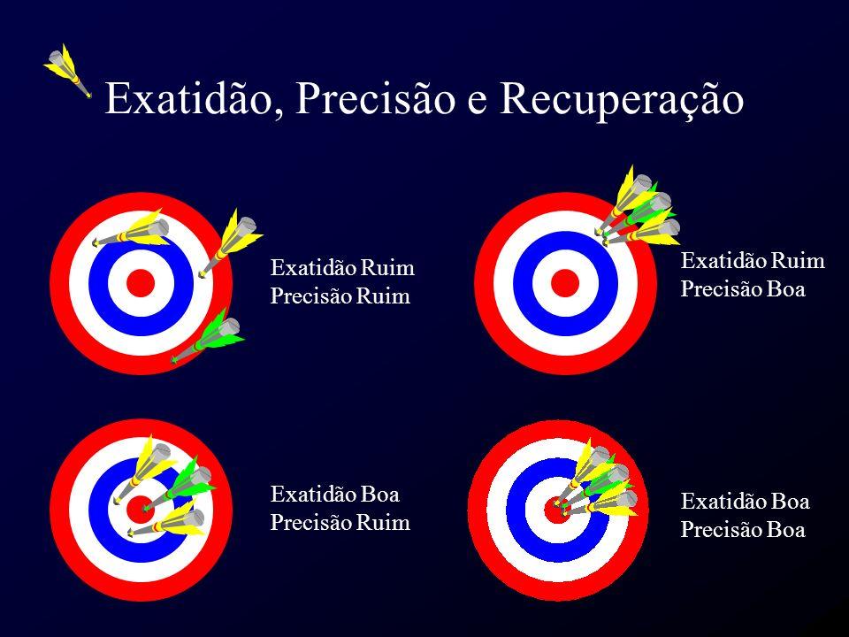 Exatidão, Precisão e Recuperação
