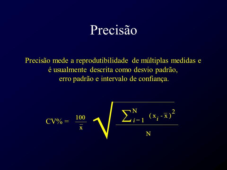  Precisão  Precisão mede a reprodutibilidade de múltiplas medidas e