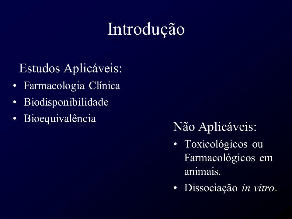 Introdução Estudos Aplicáveis: Não Aplicáveis: Farmacologia Clínica