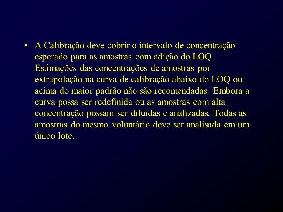 A Calibração deve cobrir o intervalo de concentração esperado para as amostras com adição do LOQ.
