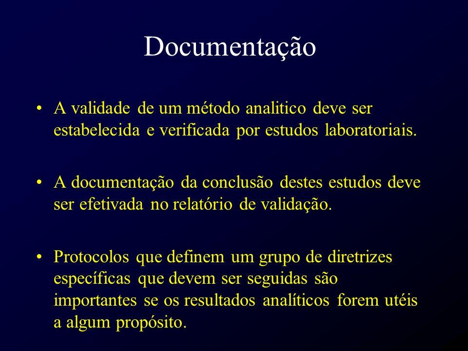 Documentação A validade de um método analitico deve ser estabelecida e verificada por estudos laboratoriais.