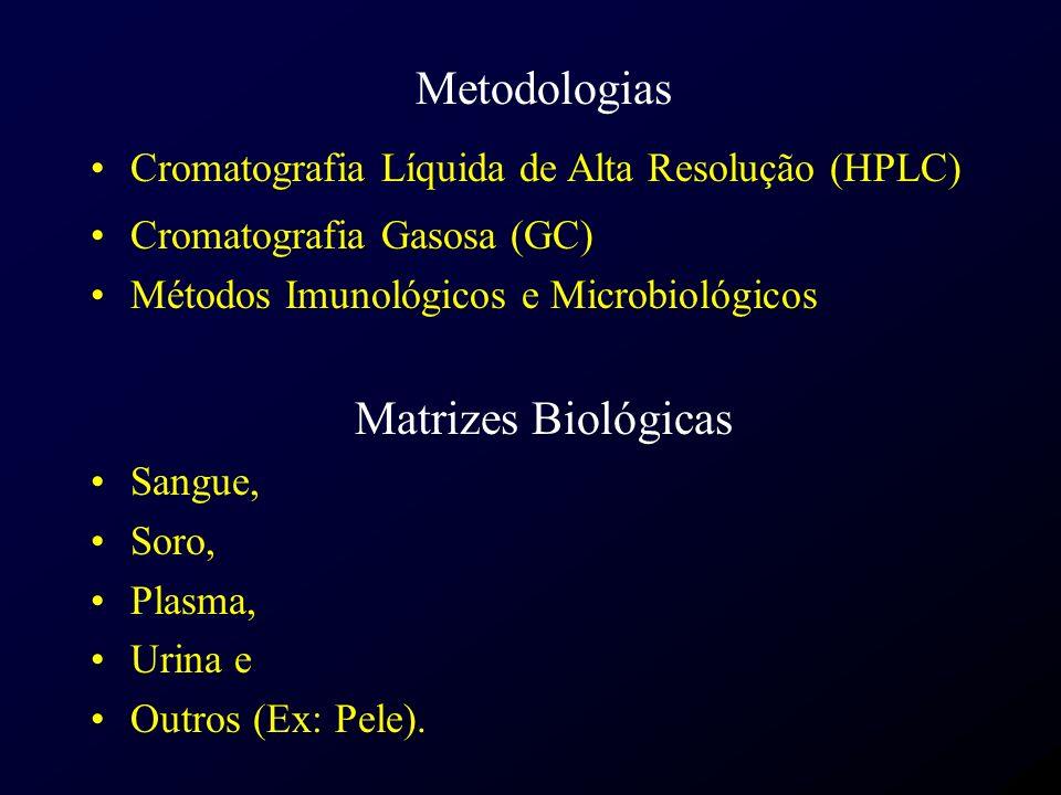 Metodologias Matrizes Biológicas