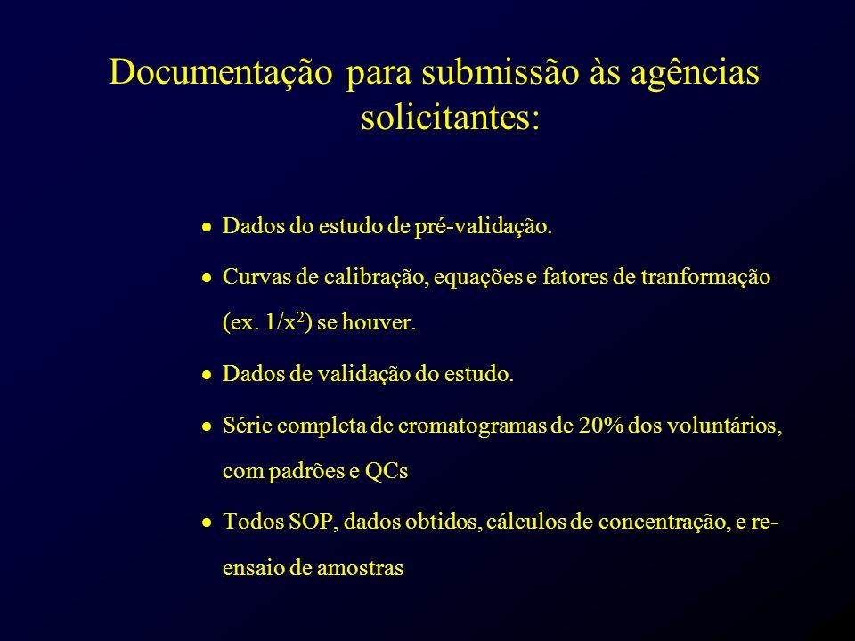 Documentação para submissão às agências solicitantes: