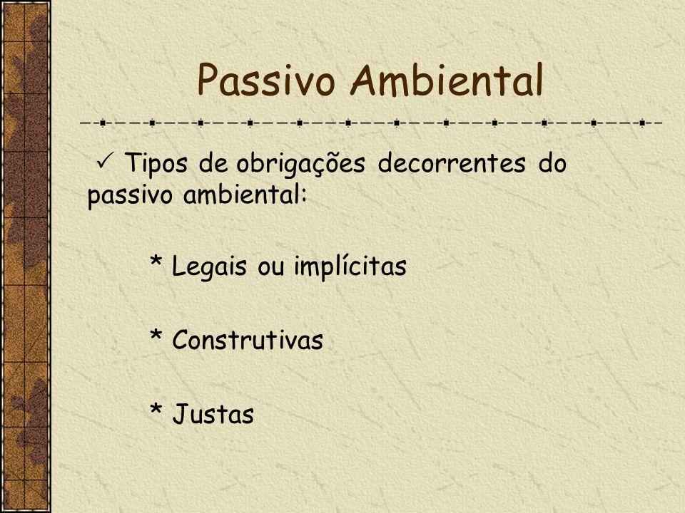 Passivo Ambiental  Tipos de obrigações decorrentes do passivo ambiental: * Legais ou implícitas. * Construtivas.