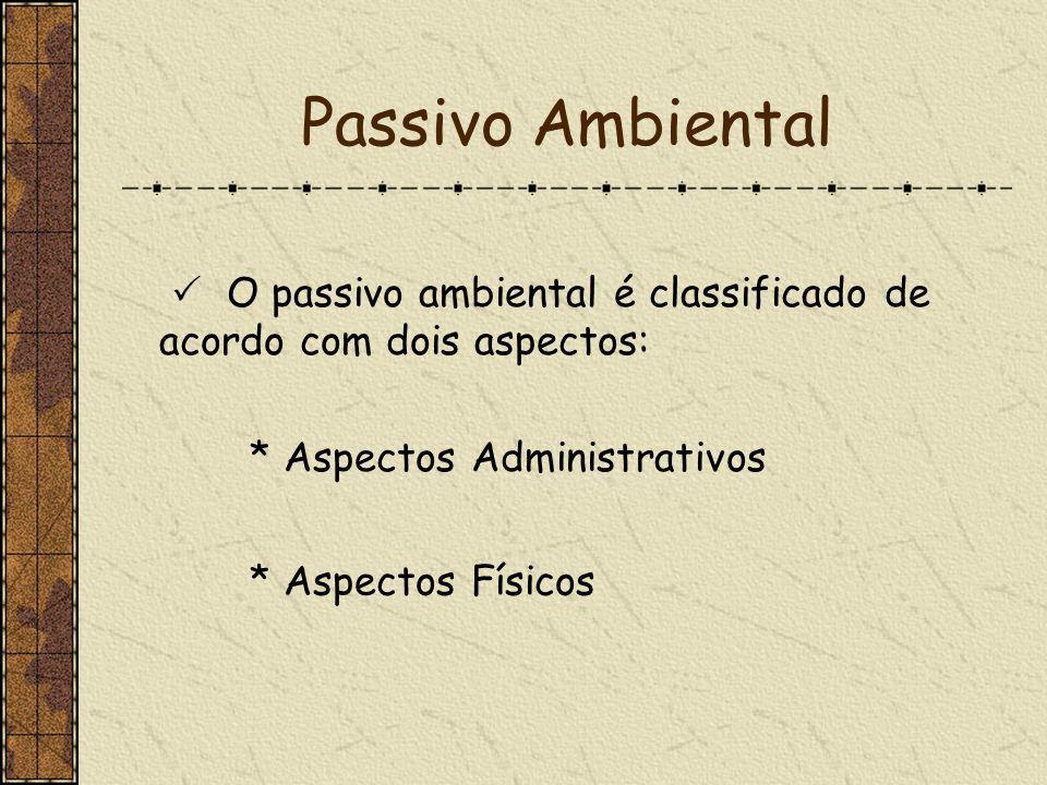 Passivo Ambiental  O passivo ambiental é classificado de acordo com dois aspectos: * Aspectos Administrativos.