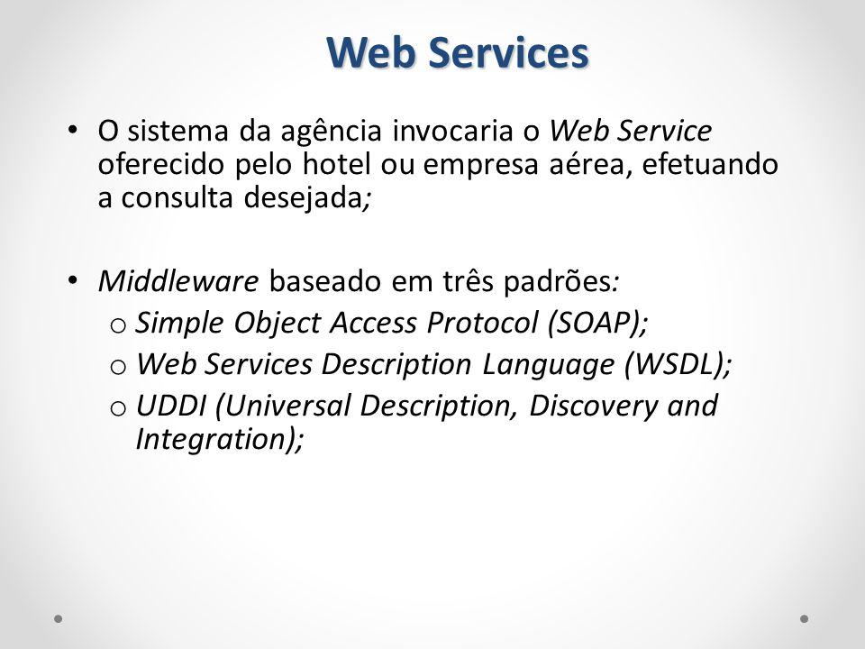 Web Services O sistema da agência invocaria o Web Service oferecido pelo hotel ou empresa aérea, efetuando a consulta desejada;