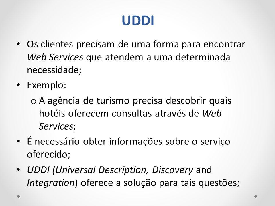 UDDI Os clientes precisam de uma forma para encontrar Web Services que atendem a uma determinada necessidade;