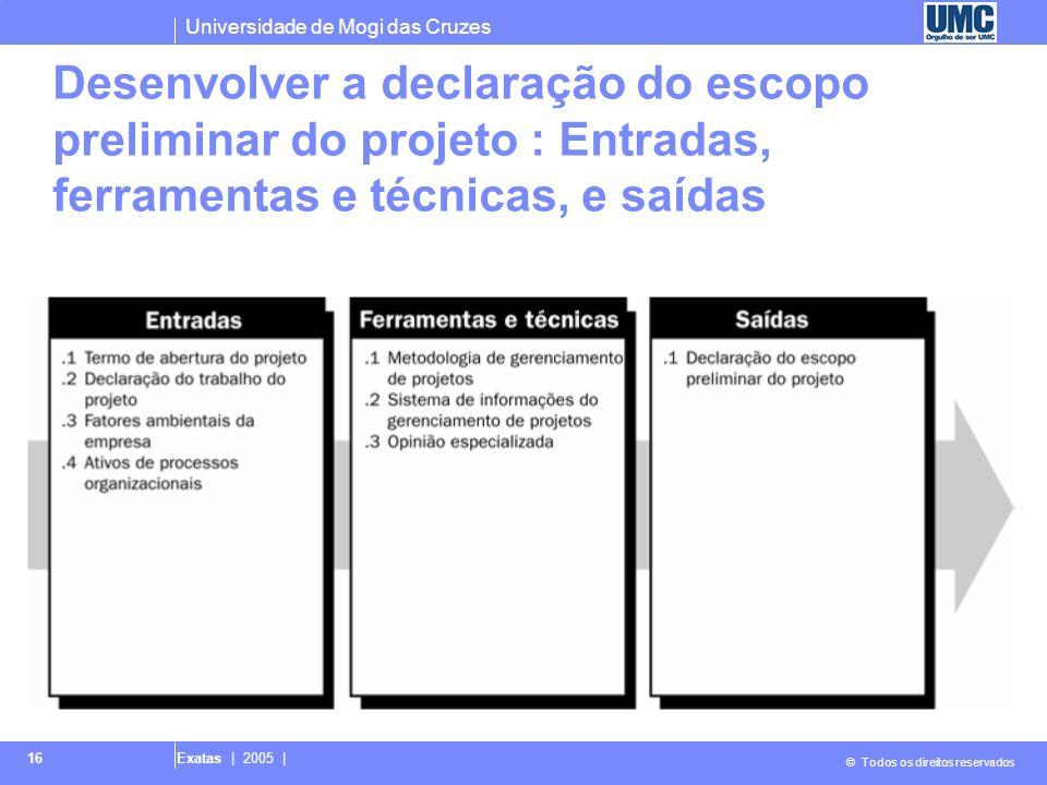 Desenvolver a declaração do escopo preliminar do projeto : Entradas, ferramentas e técnicas, e saídas