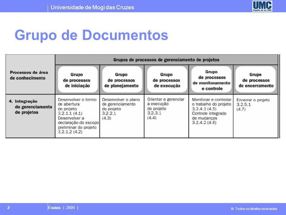 Grupo de Documentos