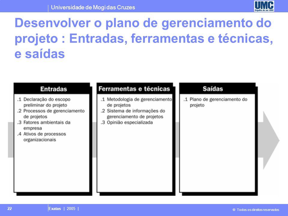Desenvolver o plano de gerenciamento do projeto : Entradas, ferramentas e técnicas, e saídas