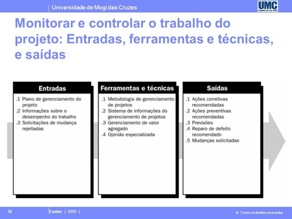 Monitorar e controlar o trabalho do projeto: Entradas, ferramentas e técnicas, e saídas