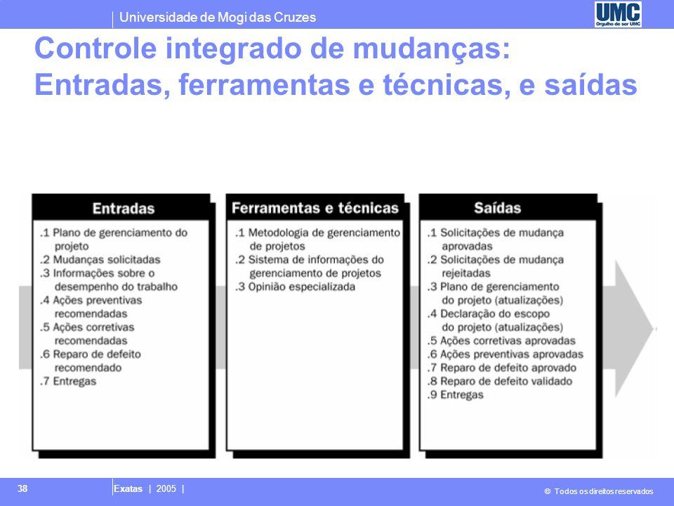Controle integrado de mudanças: Entradas, ferramentas e técnicas, e saídas