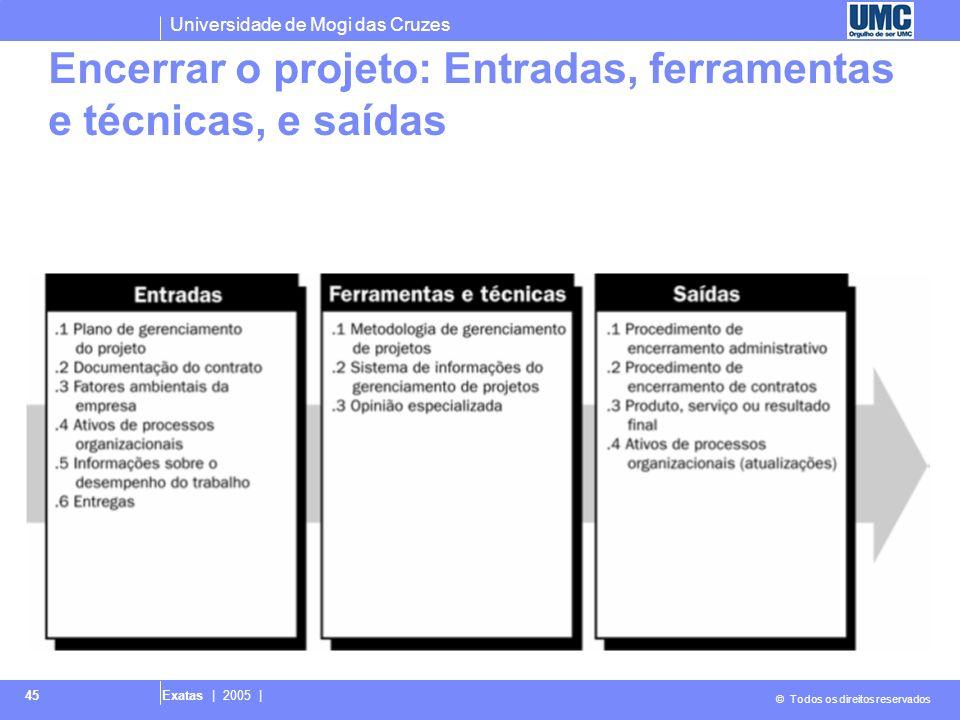 Encerrar o projeto: Entradas, ferramentas e técnicas, e saídas