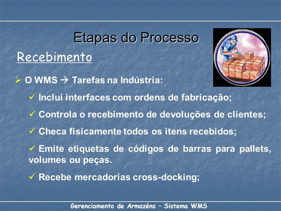 Etapas do Processo Recebimento O WMS  Tarefas na Indústria: