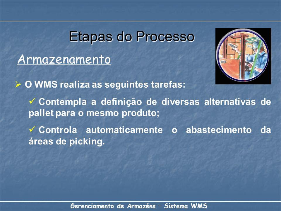 Etapas do Processo Armazenamento O WMS realiza as seguintes tarefas: