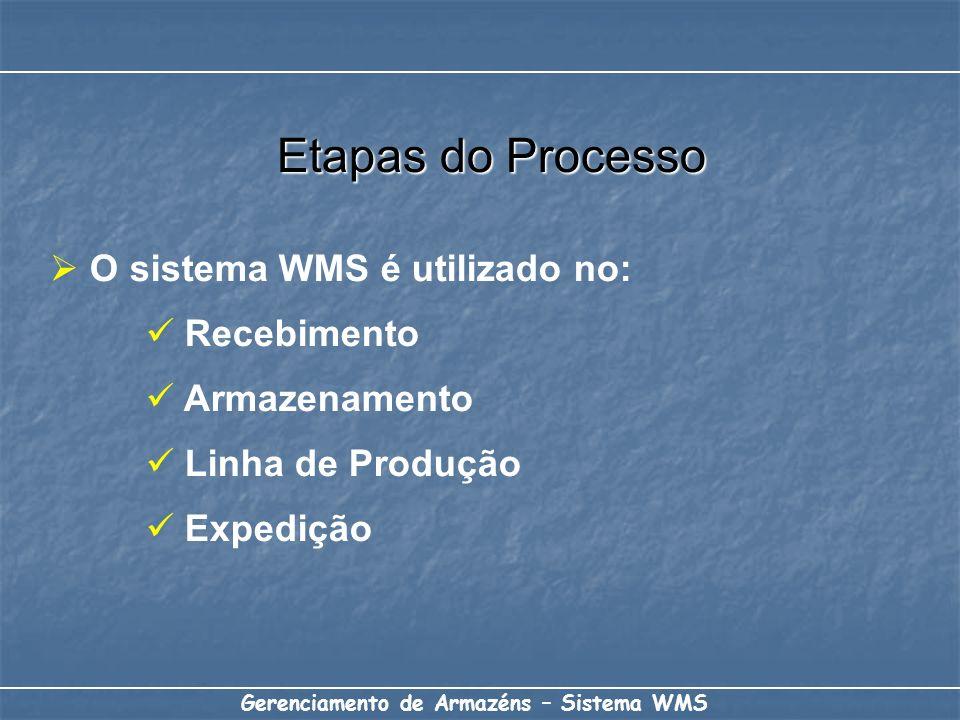 Etapas do Processo O sistema WMS é utilizado no: Recebimento