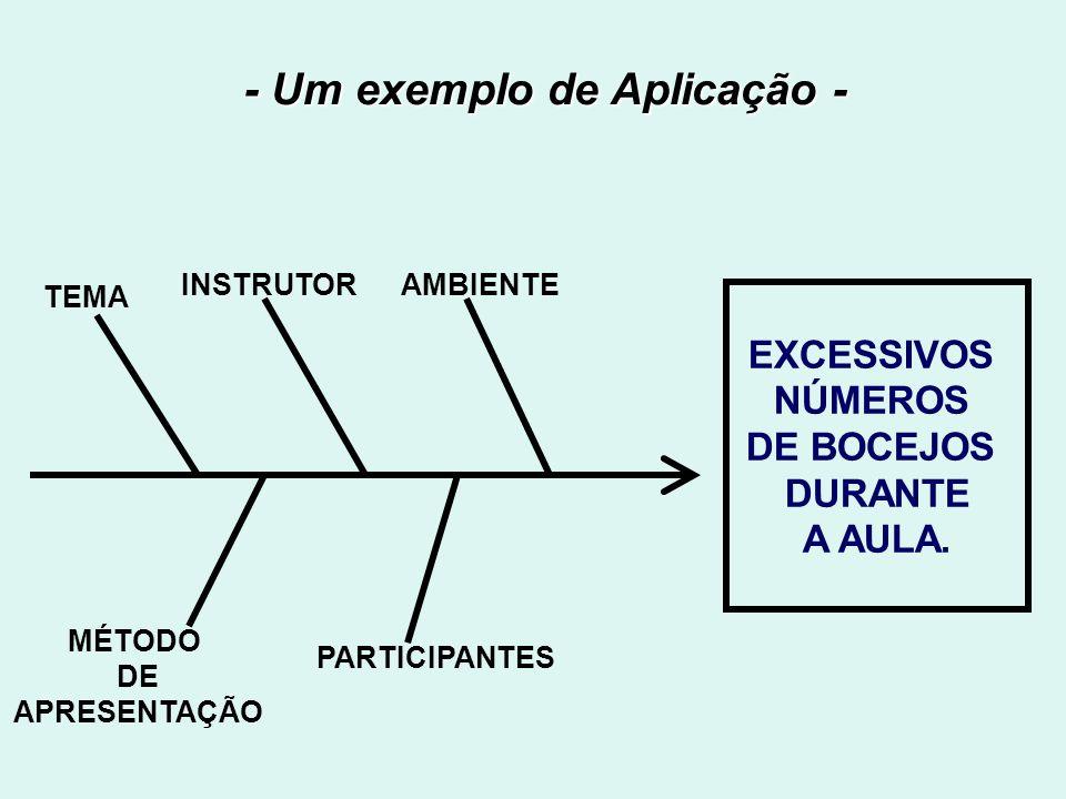 - Um exemplo de Aplicação -