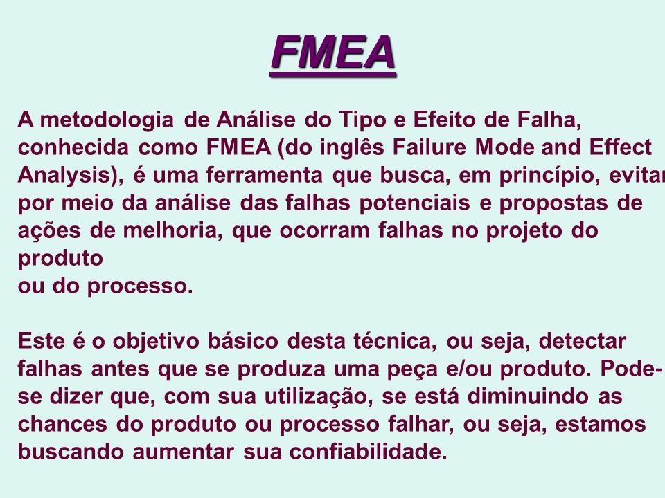 FMEA A metodologia de Análise do Tipo e Efeito de Falha,