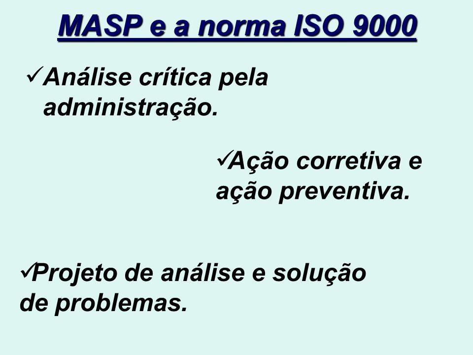 MASP e a norma ISO 9000 Análise crítica pela administração.