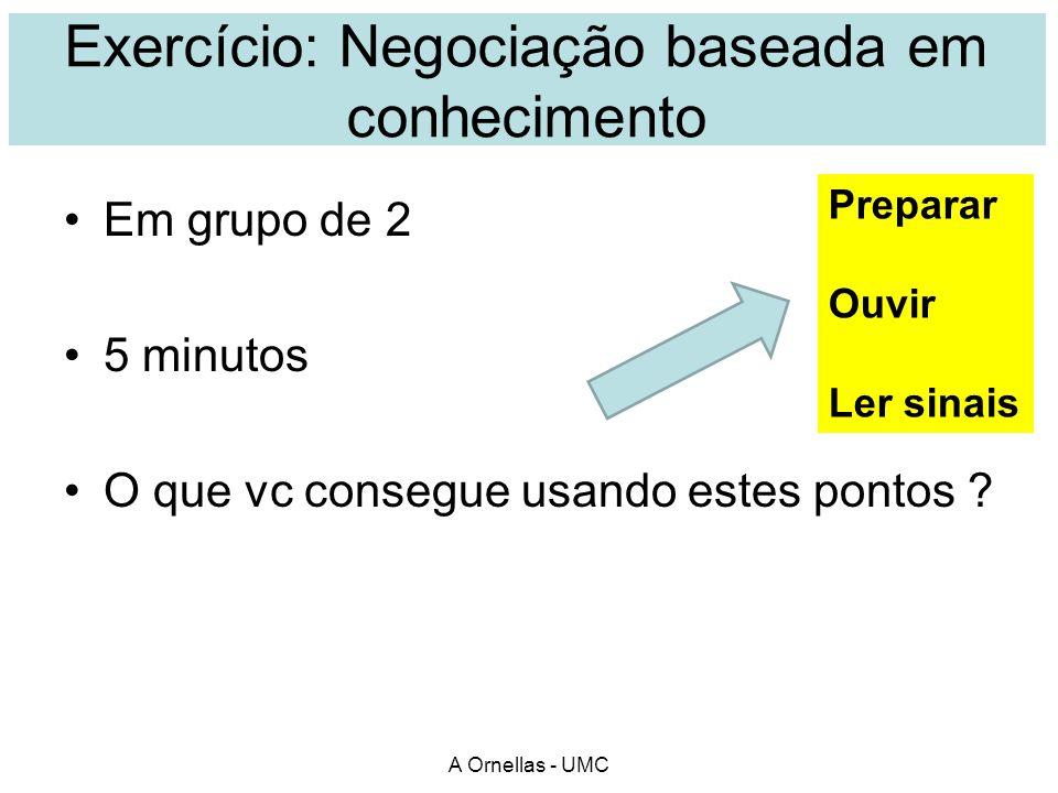 Exercício: Negociação baseada em conhecimento