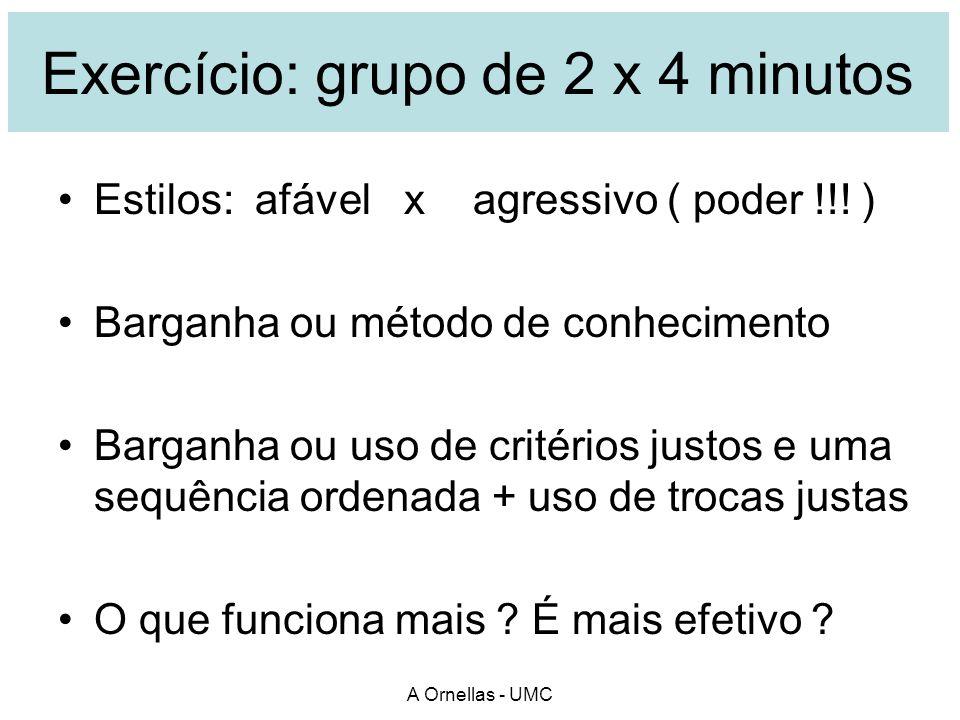 Exercício: grupo de 2 x 4 minutos