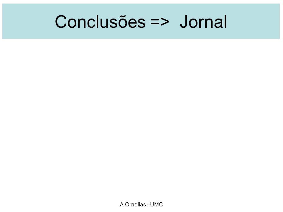 Conclusões => Jornal