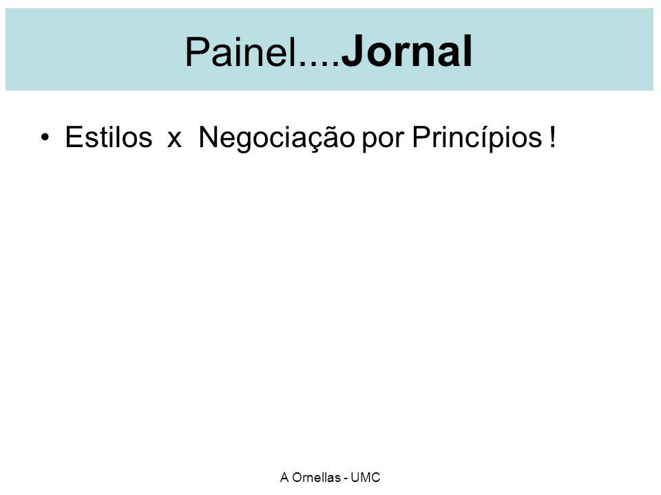 Painel....Jornal Estilos x Negociação por Princípios !