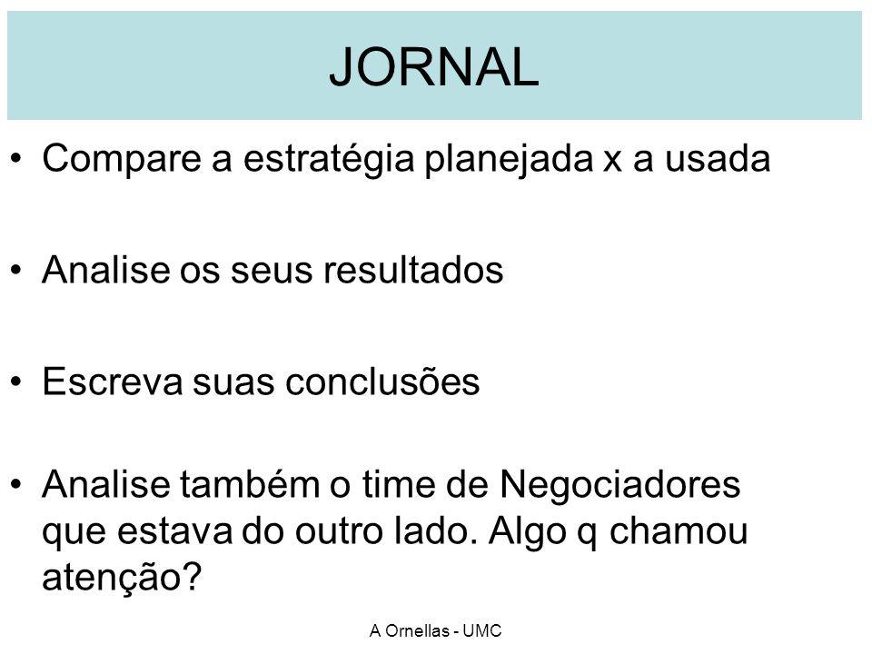 JORNAL Compare a estratégia planejada x a usada