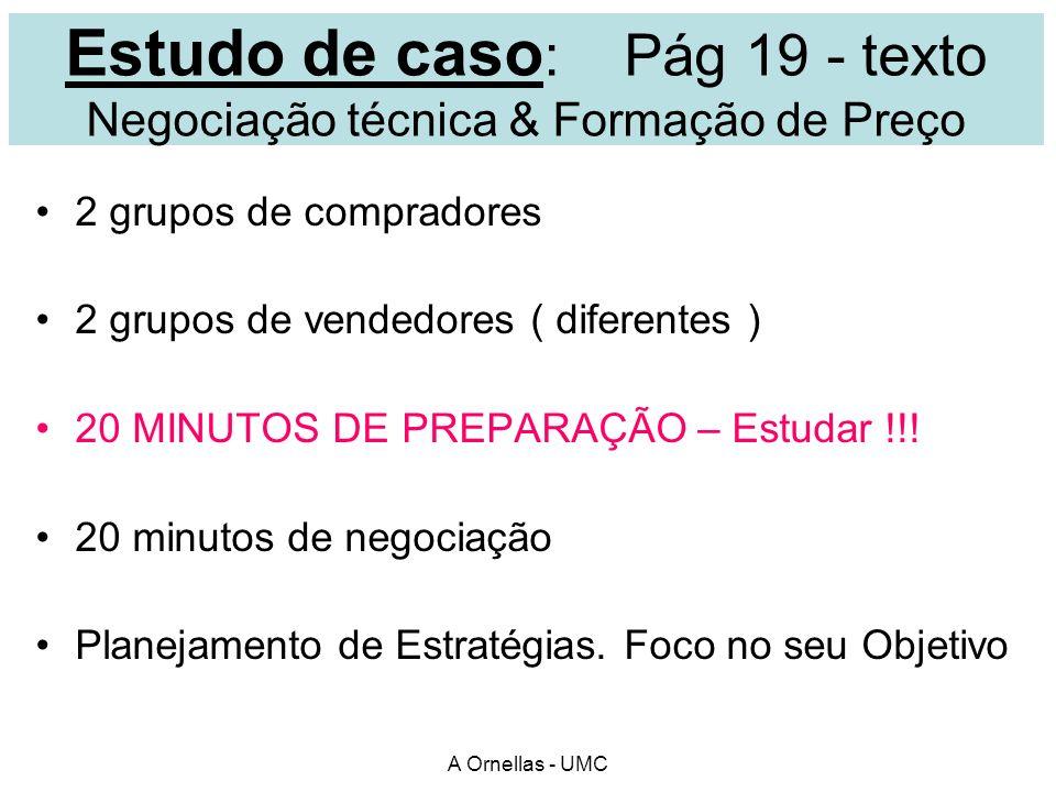 Estudo de caso: Pág 19 - texto Negociação técnica & Formação de Preço