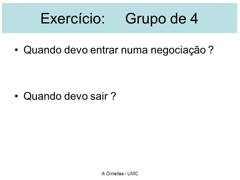 Exercício: Grupo de 4 Quando devo entrar numa negociação