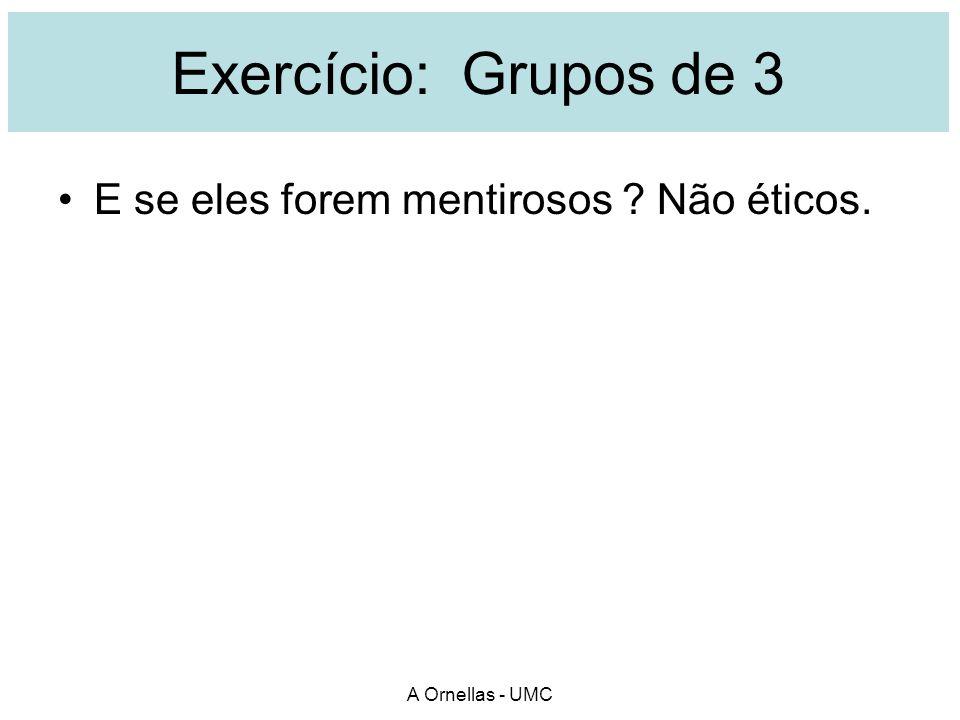 Exercício: Grupos de 3 E se eles forem mentirosos Não éticos.