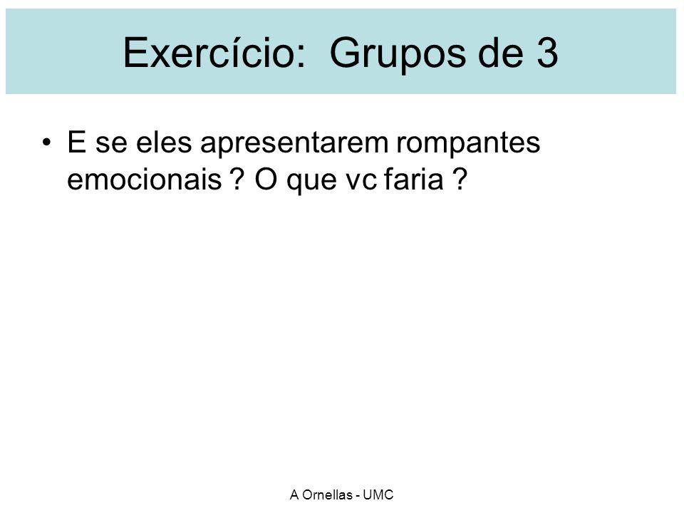 Exercício: Grupos de 3 E se eles apresentarem rompantes emocionais .