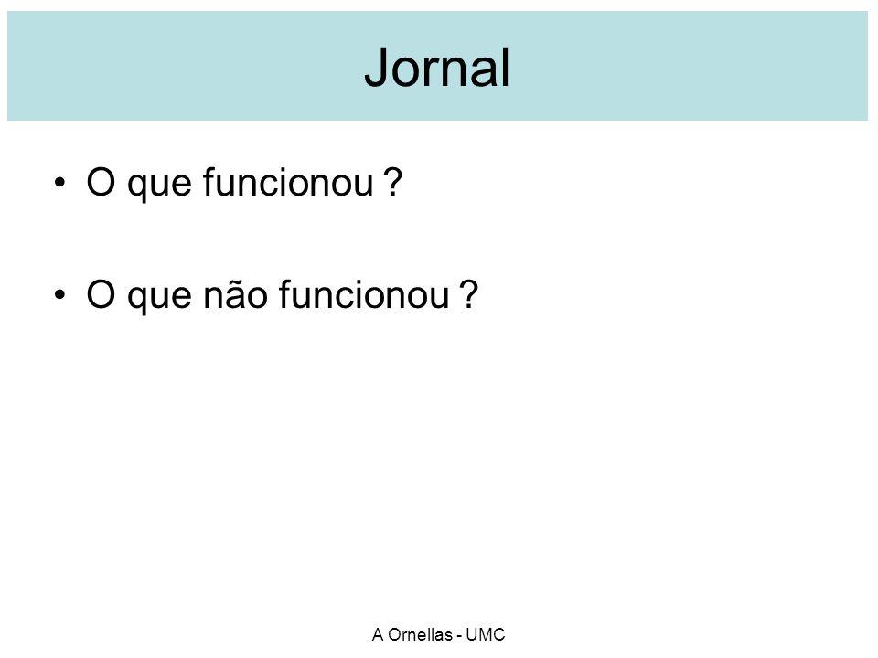 Jornal O que funcionou O que não funcionou A Ornellas - UMC