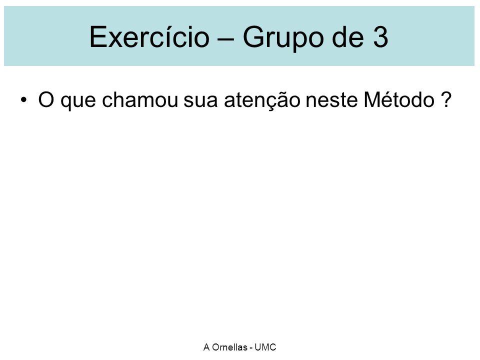 Exercício – Grupo de 3 O que chamou sua atenção neste Método