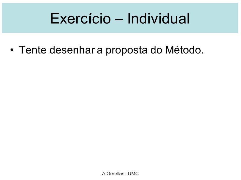 Exercício – Individual