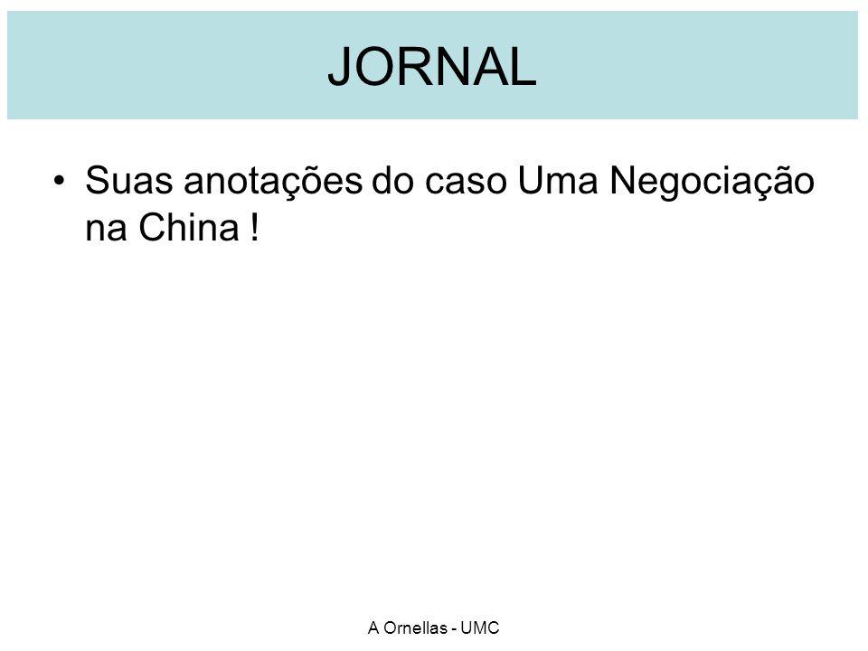 JORNAL Suas anotações do caso Uma Negociação na China !